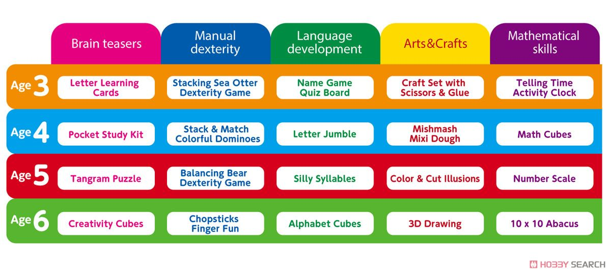 English version Playbook Mishmash Mixi Dough (Educational) Other picture4